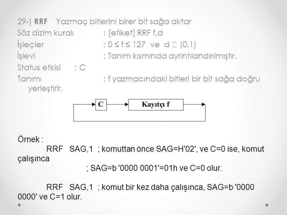 29-) RRF Yazmaç bitlerini birer bit sağa aktar Söz dizim kuralı : [etiket] RRF f,d İşleçler : 0 ≤ f ≤ 127 ve d  (0,1) İşlevi : Tanım kısmında ayrıntılandırılmıştır. Status etkisi : C Tanımı : f yazmacındaki bitleri bir bit sağa doğru yerleştirir.